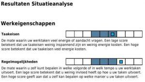 weergave-situatieanalyse-vitaliteit-scan